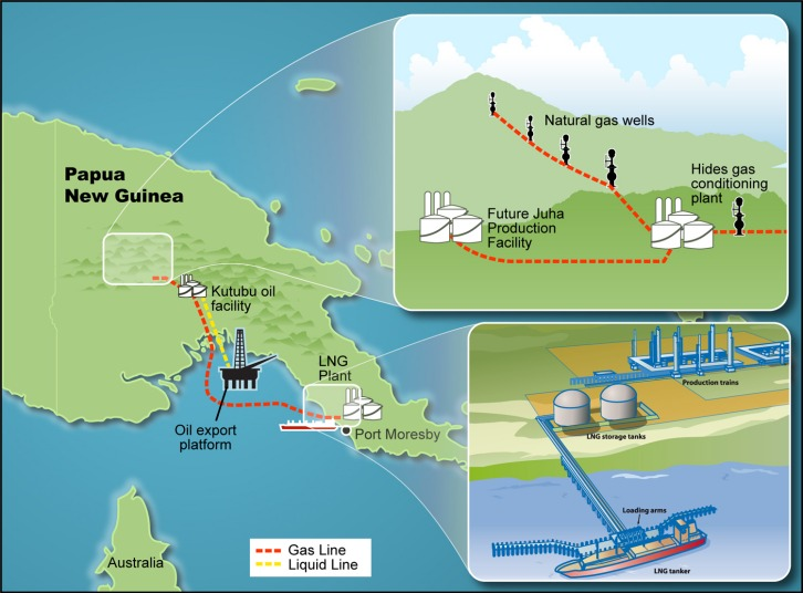 png lng evaluation case Liquefied natural gas as maritime fuel on the ohio river: a case study and regulatory evaluation  randolph c helland  regulatory consultant  great lakes maritime research institute.